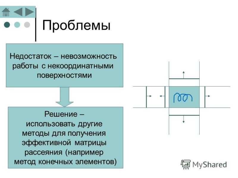 Недостаток – невозможность работы с некоординатными поверхностями Решение – использовать другие методы для получения эффективной матрицы рассеяния (например метод конечных элементов) Проблемы
