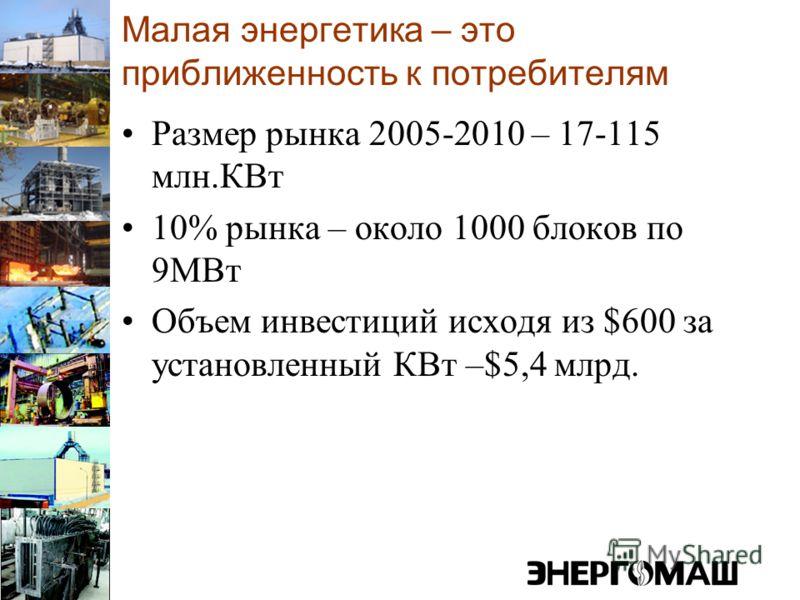 Малая энергетика – это приближенность к потребителям Размер рынка 2005-2010 – 17-115 млн.КВт 10% рынка – около 1000 блоков по 9МВт Объем инвестиций исходя из $600 за установленный КВт –$5,4 млрд.