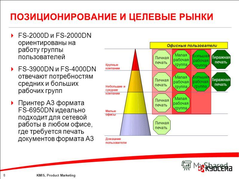 8KMIS, Product Marketing ПОЗИЦИОНИРОВАНИЕ И ЦЕЛЕВЫЕ РЫНКИ FS-2000D и FS-2000DN ориентированы на работу группы пользователей FS-3900DN и FS-4000DN отвечают потребностям средних и больших рабочих групп Принтер A3 формата FS-6950DN идеально подходит для