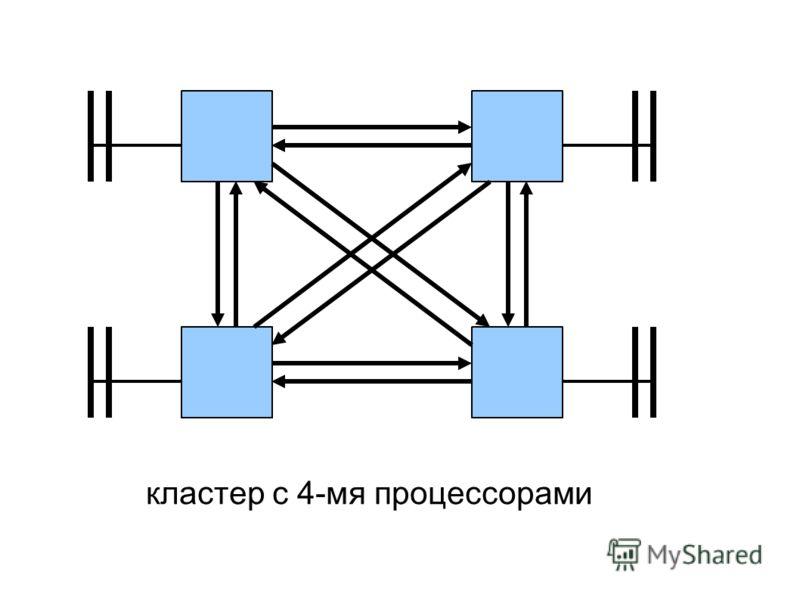 кластер с 4-мя процессорами