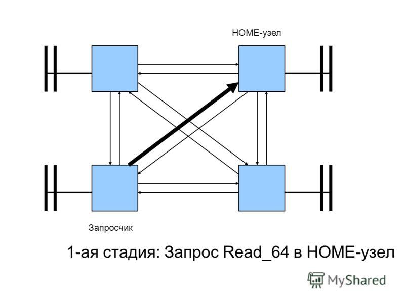 1-ая стадия: Запрос Read_64 в HOME-узел HOME-узел Запросчик