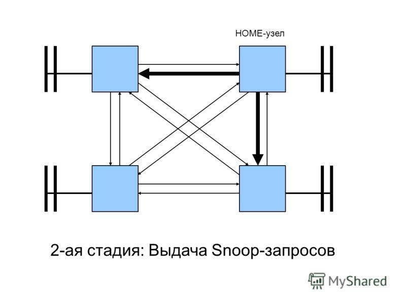 HOME-узел 2-ая стадия: Выдача Snoop-запросов