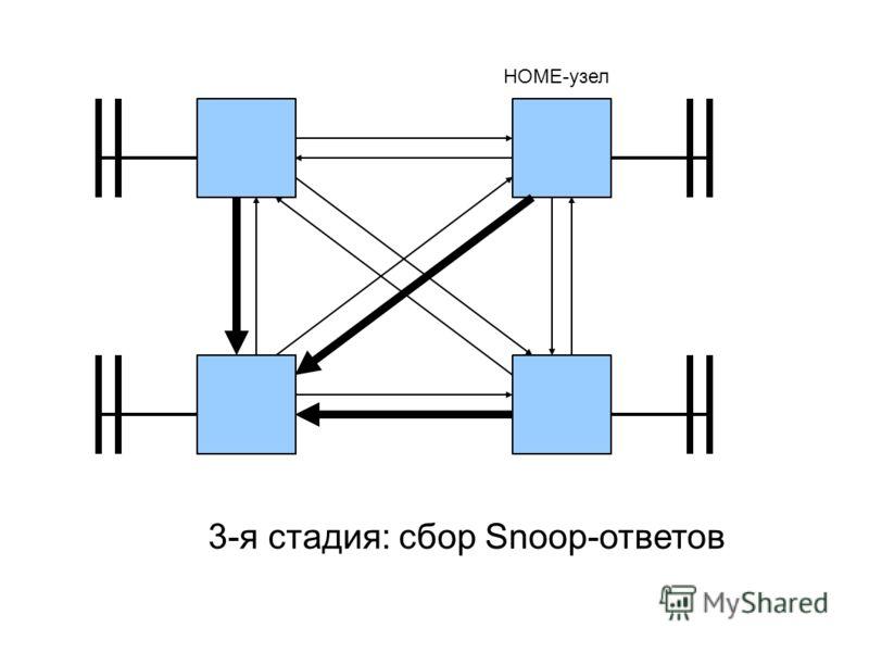 HOME-узел 3-я стадия: сбор Snoop-ответов