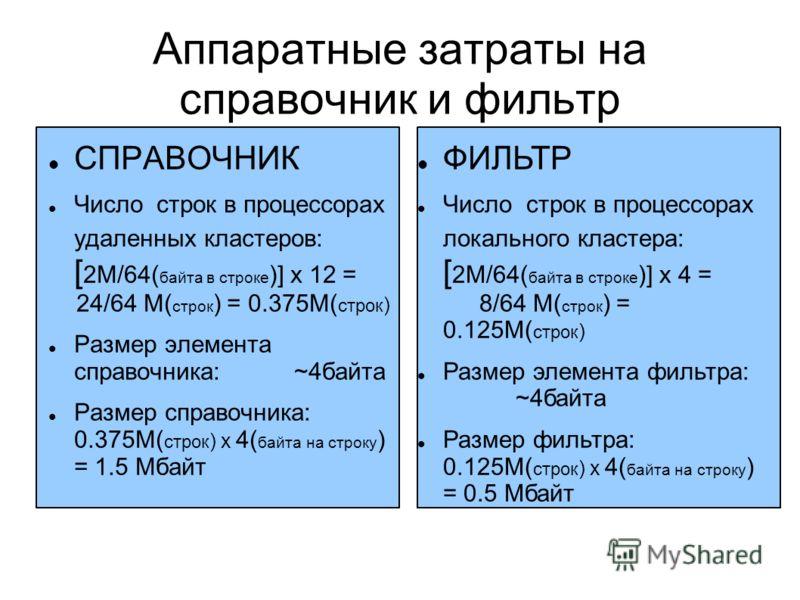 Аппаратные затраты на справочник и фильтр СПРАВОЧНИК Число строк в процессорах удаленных кластеров: [ 2М/64( байта в строке )] х 12 = 24/64 М( строк ) = 0.375М( строк ) Размер элемента справочника: ~4байта Размер справочника: 0.375М( строк ) х 4( бай