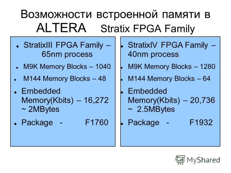 Возможности встроенной памяти в ALTERA Stratix FPGA Family StratixIII FPGA Family – 65nm process M9K Memory Blocks – 1040 M144 Memory Blocks – 48 Embedded Memory(Kbits) – 16,272 ~ 2MBytes Package - F1760 StratixIV FPGA Family – 40nm process M9K Memor