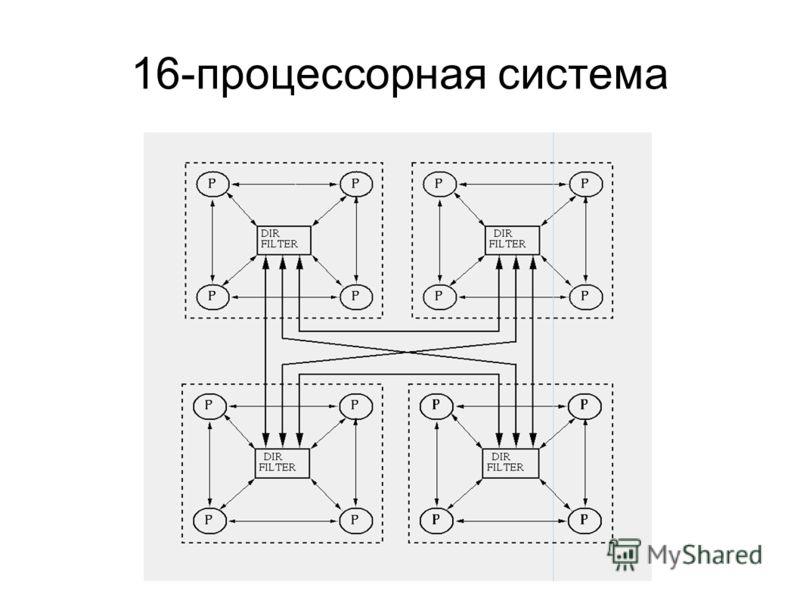 16-процессорная система