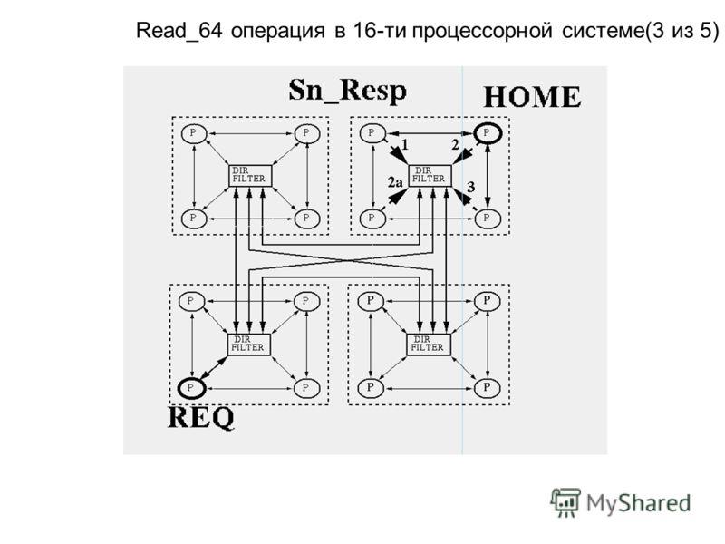 Read_64 операция в 16-ти процессорной системе(3 из 5)