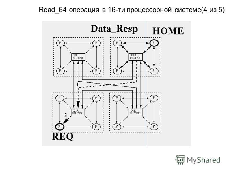 Read_64 операция в 16-ти процессорной системе(4 из 5)