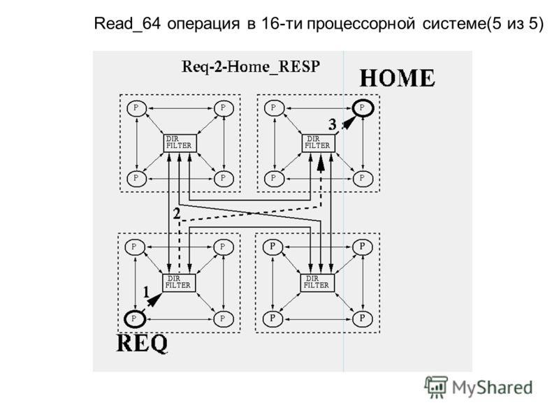Read_64 операция в 16-ти процессорной системе(5 из 5)