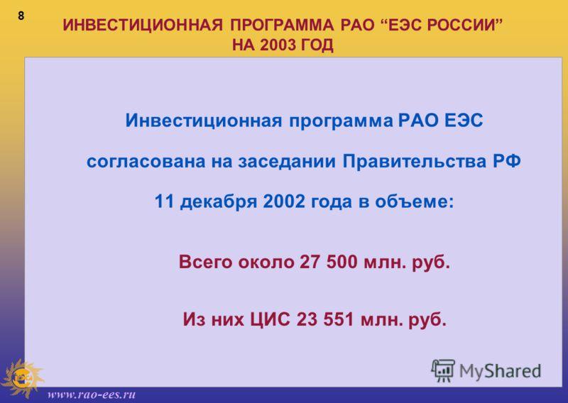 www.rao-ees.ru 8 ИНВЕСТИЦИОННАЯ ПРОГРАММА РАО ЕЭС РОССИИ НА 2003 ГОД Инвестиционная программа РАО ЕЭС согласована на заседании Правительства РФ 11 декабря 2002 года в объеме: Всего около 27 500 млн. руб. Из них ЦИС 23 551 млн. руб.