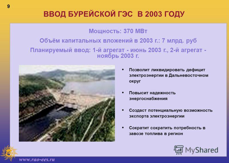 www.rao-ees.ru 9 ВВОД БУРЕЙСКОЙ ГЭС В 2003 ГОДУ Позволит ликвидировать дефицит электроэнергии в Дальневосточном округ Повысит надежность энергоснабжения Создаст потенциальную возможность экспорта электроэнергии Сократит сократить потребность в завозе