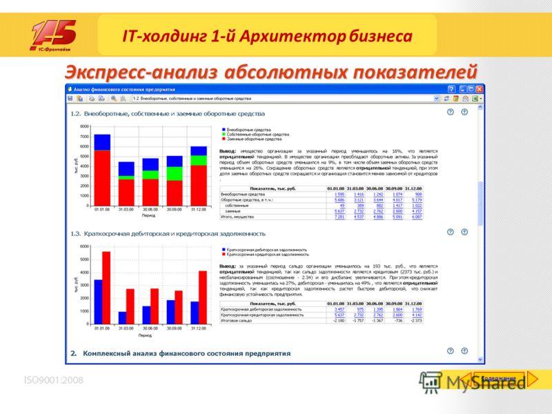 Экспресс-анализ абсолютных показателей Содержание IT-холдинг 1-й Архитектор бизнеса