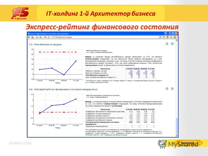 Экспресс-рейтинг финансового состояния Содержание IT-холдинг 1-й Архитектор бизнеса
