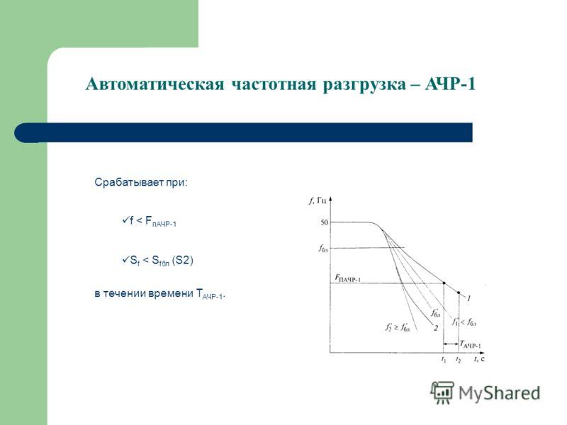 Автоматическая частотная разгрузка – АЧР-1 f < F пАЧР-1 S f < S fбл (S2) Срабатывает при: в течении времени Т АЧР-1.