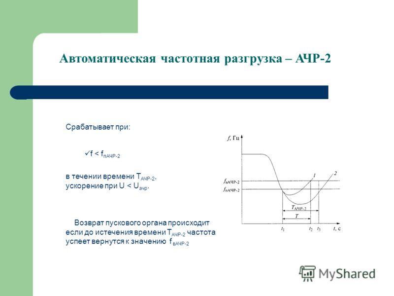 Автоматическая частотная разгрузка – АЧР-2 f < f пАЧР-2 Срабатывает при: в течении времени Т АЧР-2, ускорение при U < U ачр. Возврат пускового органа происходит если до истечения времени Т АЧР-2 частота успеет вернутся к значению f вАЧР-2
