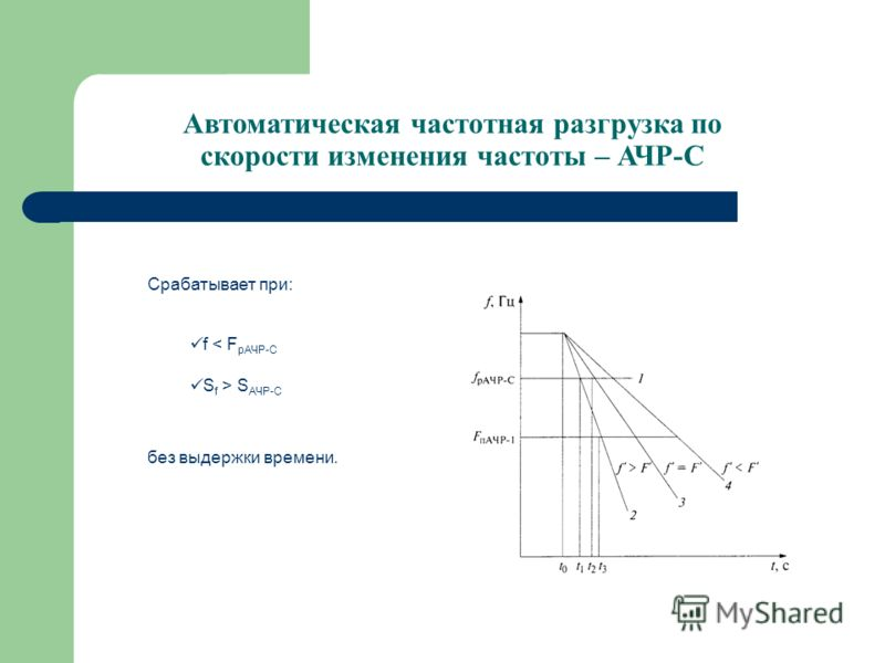 Автоматическая частотная разгрузка по скорости изменения частоты – АЧР-С f < F рАЧР-С S f > S АЧР-C Срабатывает при: без выдержки времени.