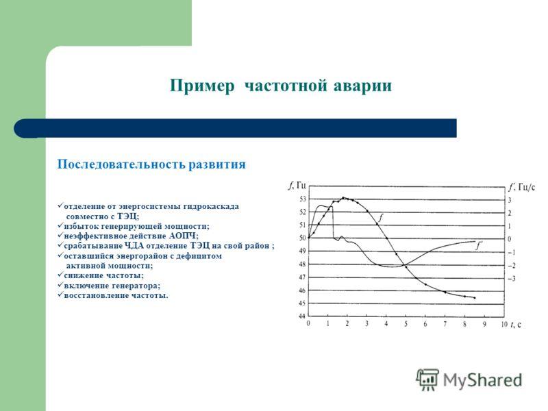 Пример частотной аварии Последовательность развития отделение от энергосистемы гидрокаскада совместно с ТЭЦ; избыток генерирующей мощности; неэффективное действие АОПЧ; срабатывание ЧДА отделение ТЭЦ на свой район ; оставшийся энергорайон с дефицитом