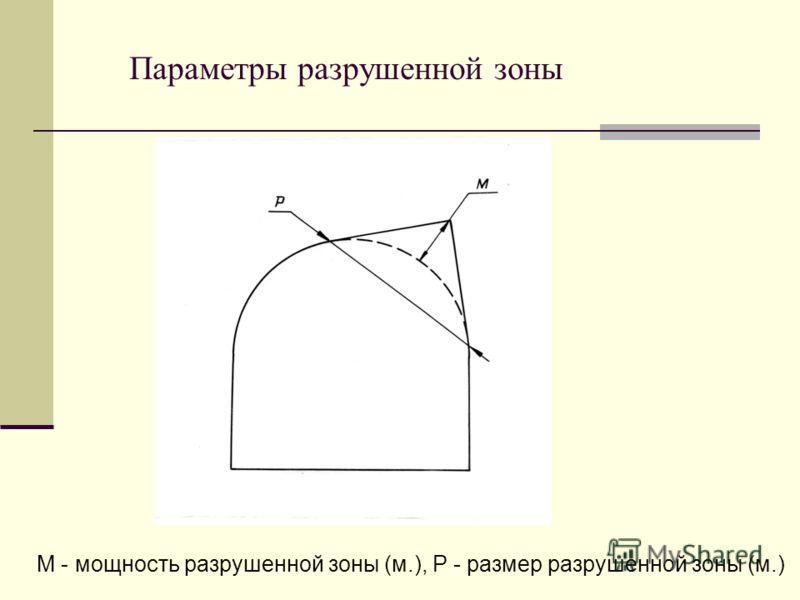 Параметры разрушенной зоны М - мощность разрушенной зоны (м.), Р - размер разрушенной зоны (м.)