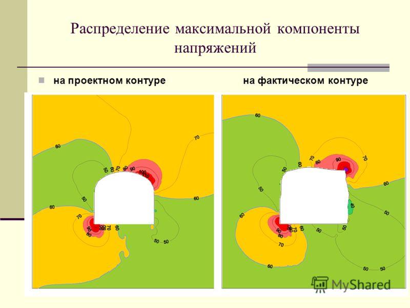 Распределение максимальной компоненты напряжений на проектном контурена фактическом контуре