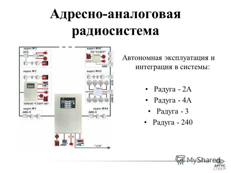 Адресно-аналоговая радиосистема Автономная эксплуатация и интеграция в системы: Радуга - 2А Радуга - 4А Радуга - 3 Радуга - 240