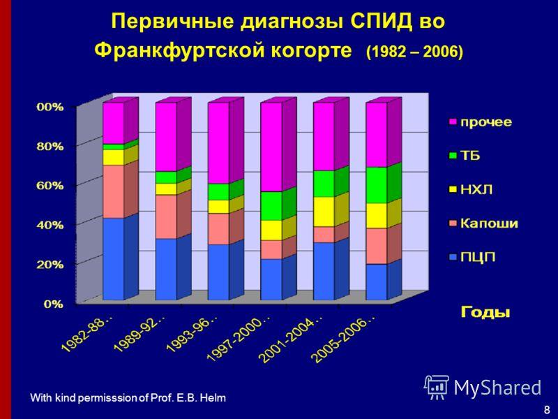 8 Первичные диагнозы СПИД во Франкфуртской когорте (1982 – 2006) With kind permisssion of Prof. E.B. Helm