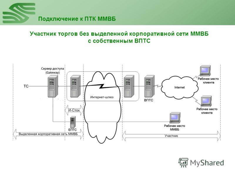Подключение к ПТК ММВБ Участник торгов без выделенной корпоративной сети ММВБ с собственным ВПТС