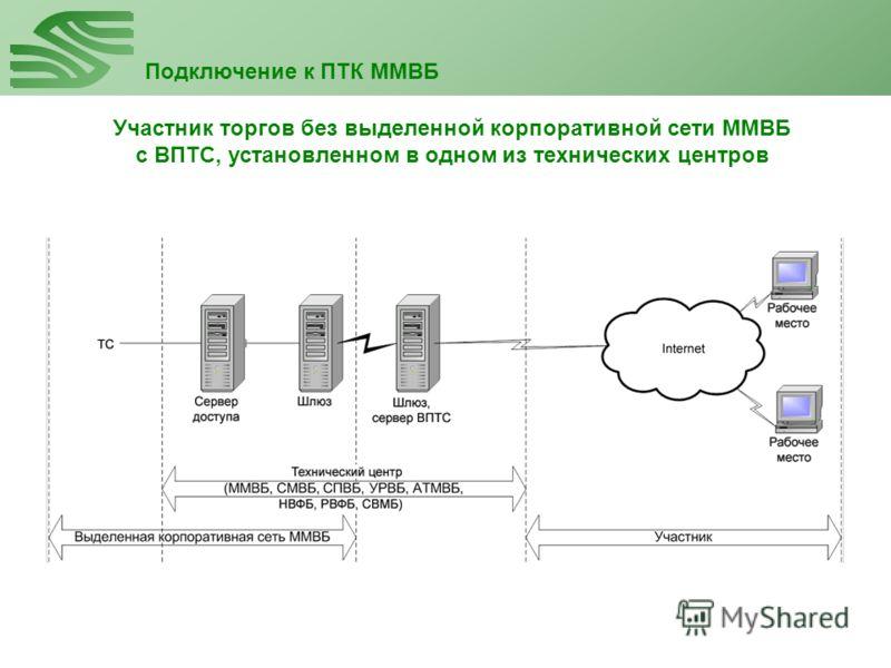 Подключение к ПТК ММВБ Участник торгов без выделенной корпоративной сети ММВБ с ВПТС, установленном в одном из технических центров