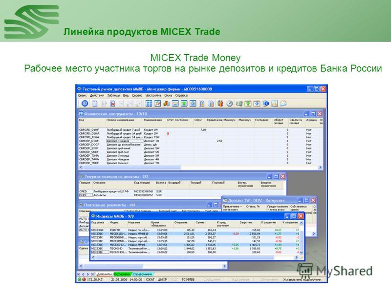 MICEX Trade Money Рабочее место участника торгов на рынке депозитов и кредитов Банка России Линейка продуктов MICEX Trade