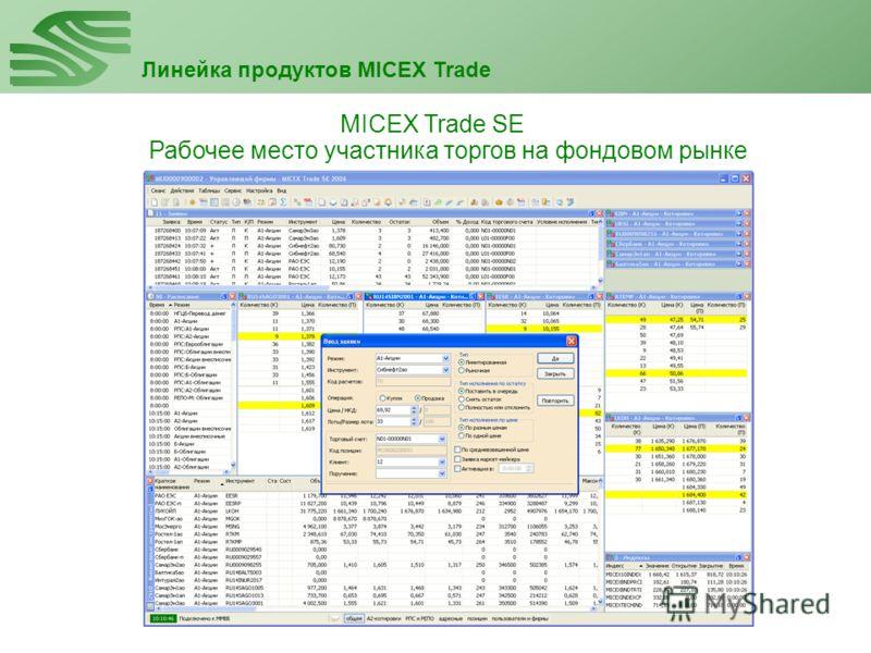 MICEX Trade SE Рабочее место участника торгов на фондовом рынке Линейка продуктов MICEX Trade