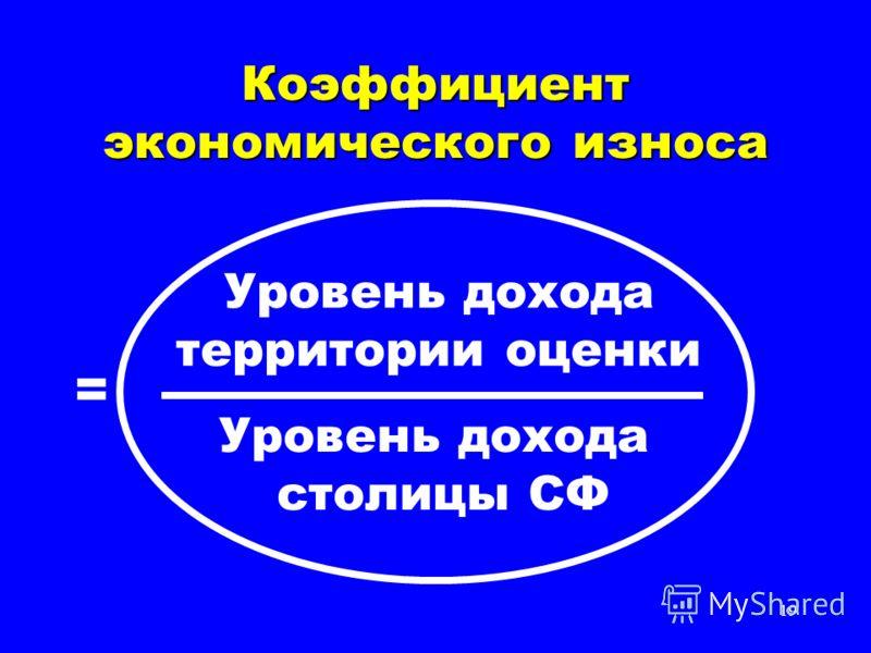 19 Коэффициент экономического износа = Уровень дохода территории оценки Уровень дохода столицы СФ