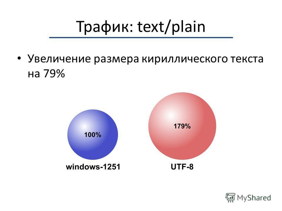 Трафик: text/plain Увеличение размера кириллического текста на 79%