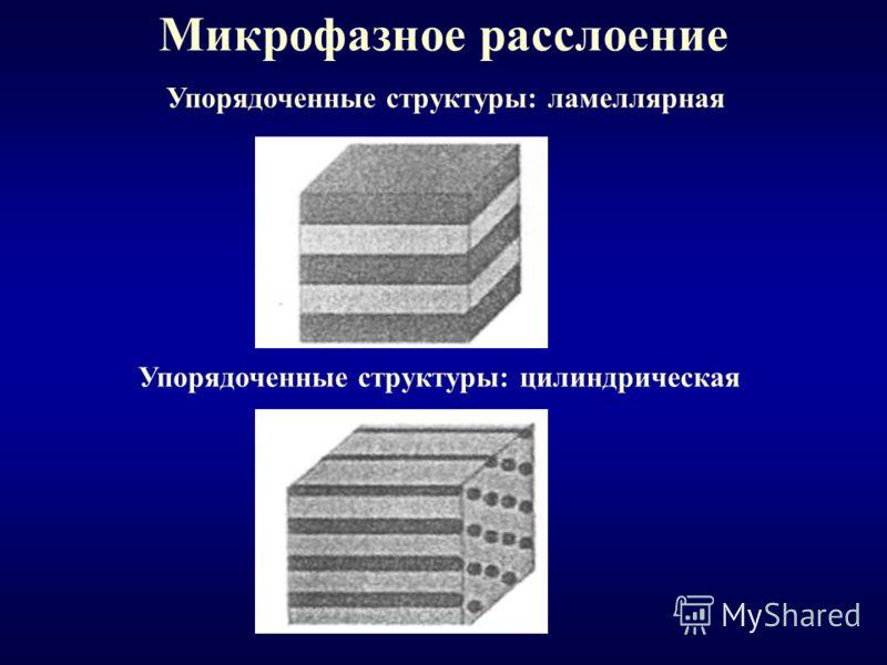 Упорядоченные структуры: ламеллярная Упорядоченные структуры: цилиндрическая