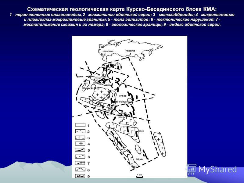 Схематическая геологическая карта Курско-Бесединского блока КМА: 1 - нерасчлененные плагиогнейсы, 2 - мигматиты обоянской серии; 3 - метагабброиды; 4 - микроклиновые и плагиоклаз-микроклиновые граниты; 5 - тела эвлизитов; 6 - тектонические нарушения;