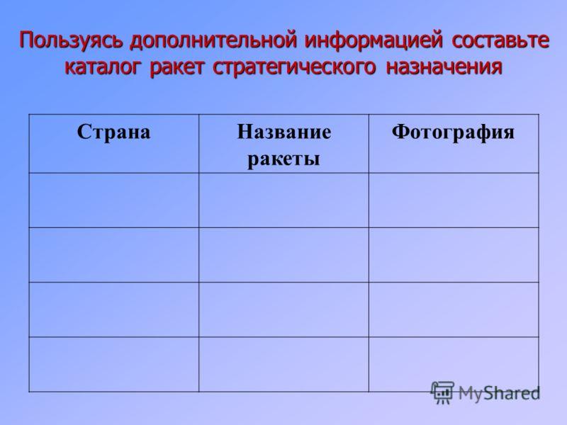 Пользуясь дополнительной информацией составьте каталог ракет стратегического назначения СтранаНазвание ракеты Фотография