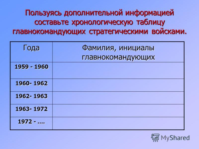 Пользуясь дополнительной информацией составьте хронологическую таблицу главнокомандующих стратегическими войсками. Года Фамилия, инициалы главнокомандующих 1959 - 1960 1960- 1962 1962- 1963 1963- 1972 1972 - ….