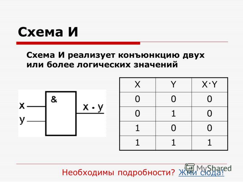 Схема И Схема И реализует конъюнкцию двух или более логических значений XYX·YX·Y 000 010 100 111 Необходимы подробности? Жми сюда!Жми сюда!