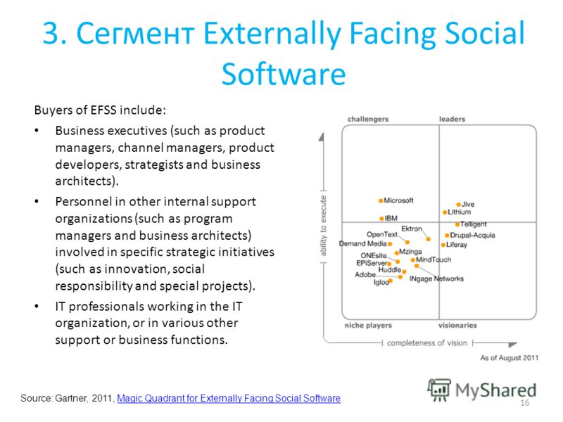 3. Сегмент Externally Facing Social Software Buyers of EFSS include: Business executives (such as product managers, channel managers, product developers, strategists and business architects). Personnel in other internal support organizations (such as