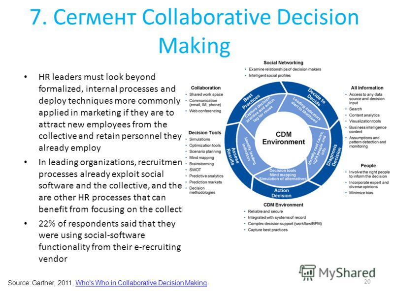 7. Сегмент Collaborative Decision Making HR leaders must look beyond formalized, internal processes and deploy techniques more commonly applied in marketing if they are to attract new employees from the collective and retain personnel they already em