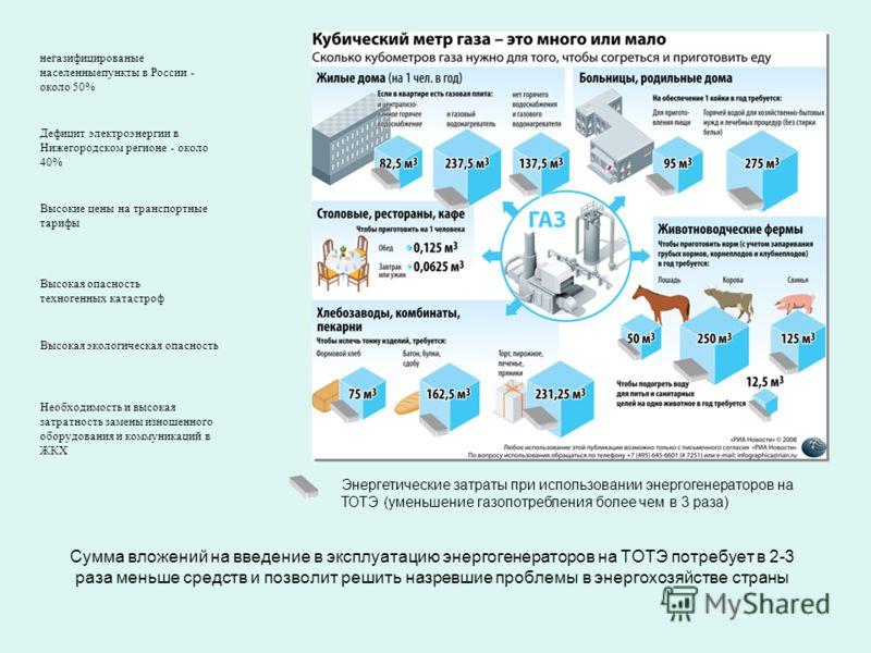 Сумма вложений на введение в эксплуатацию энергогенераторов на ТОТЭ потребует в 2-3 раза меньше средств и позволит решить назревшие проблемы в энергохозяйстве страны негазифицированые населенныепункты в России - около 50% Дефицит электроэнергии в Ниж