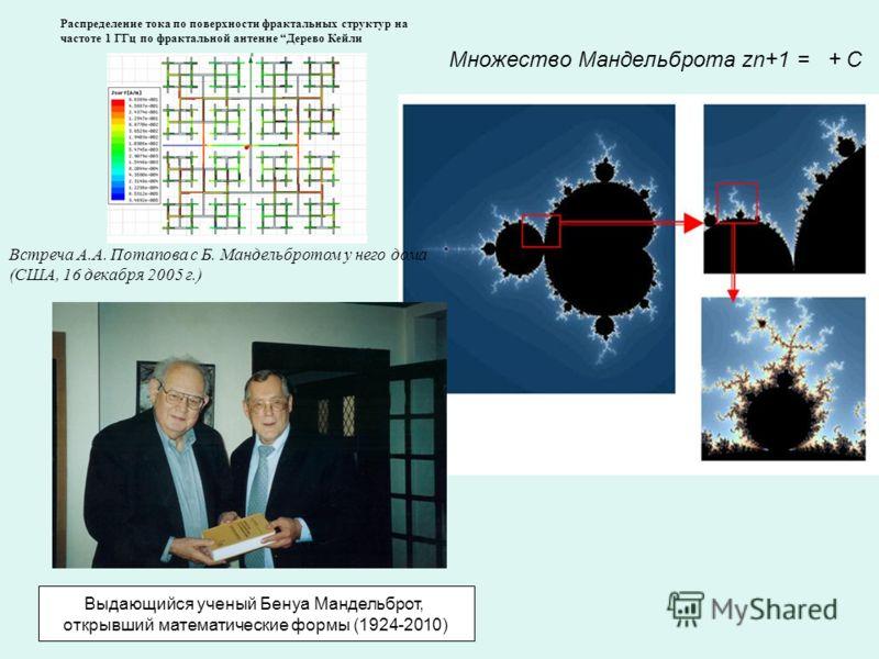Множество Мандельброта zn+1 = + C Распределение тока по поверхности фрактальных структур на частоте 1 ГГц по фрактальной антенне Дерево Кейли Встреча А.А. Потапова с Б. Мандельбротом у него дома (США, 16 декабря 2005 г.) Выдающийся ученый Бенуа Манде