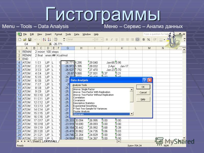 Гистограммы Menu – Tools – Data AnalysisМеню – Сервис – Анализ данных