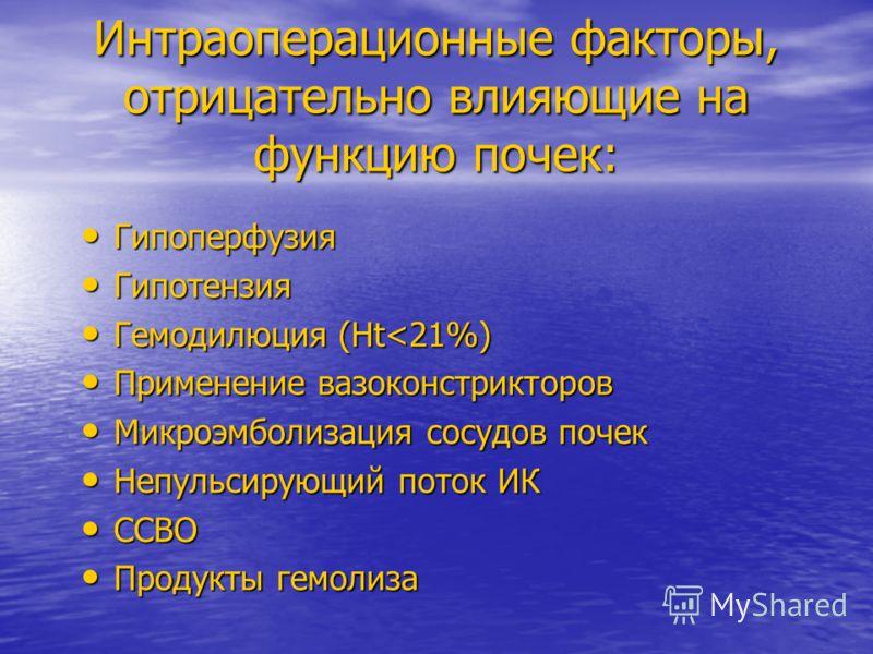 Интраоперационные факторы, отрицательно влияющие на функцию почек: Гипоперфузия Гипоперфузия Гипотензия Гипотензия Гемодилюция (Ht