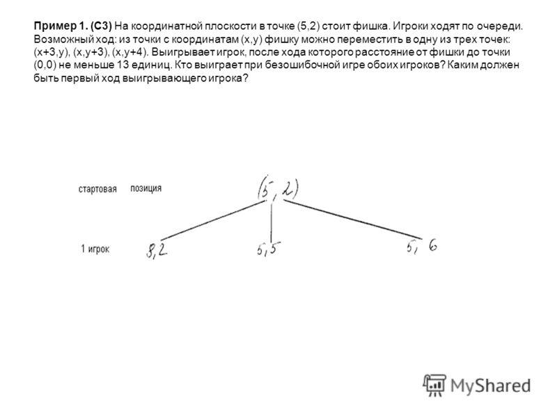 Пример 1. (С3) На координатной плоскости в точке (5,2) стоит фишка. Игроки ходят по очереди. Возможный ход: из точки с координатам (x,y) фишку можно переместить в одну из трех точек: (x+3,y), (x,y+3), (x,y+4). Выигрывает игрок, после хода которого ра