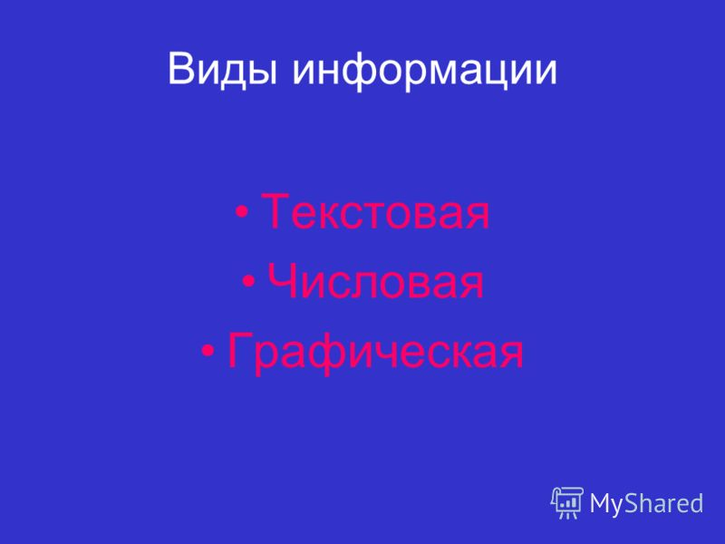 Виды информации Текстовая Числовая Графическая