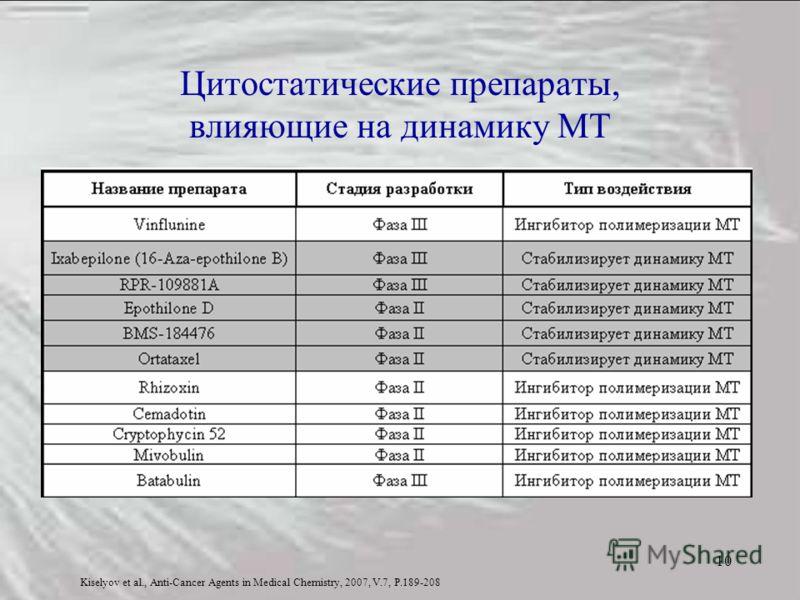 10 Цитостатические препараты, влияющие на динамику МТ Kiselyov et al., Anti-Cancer Agents in Medical Chemistry, 2007, V.7, P.189-208