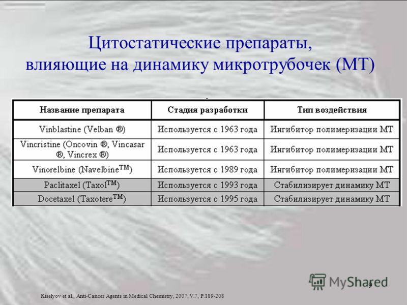 9 Цитостатические препараты, влияющие на динамику микротрубочек (МТ) Kiselyov et al., Anti-Cancer Agents in Medical Chemistry, 2007, V.7, P.189-208