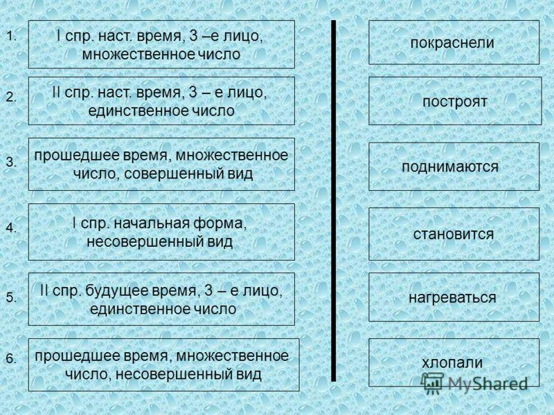 I спр. наст. время, 3 –е лицо, множественное число покраснели II спр. наст. время, 3 – е лицо, единственное число построят прошедшее время, множественное число, совершенный вид I спр. начальная форма, несовершенный вид II спр. будущее время, 3 – е ли