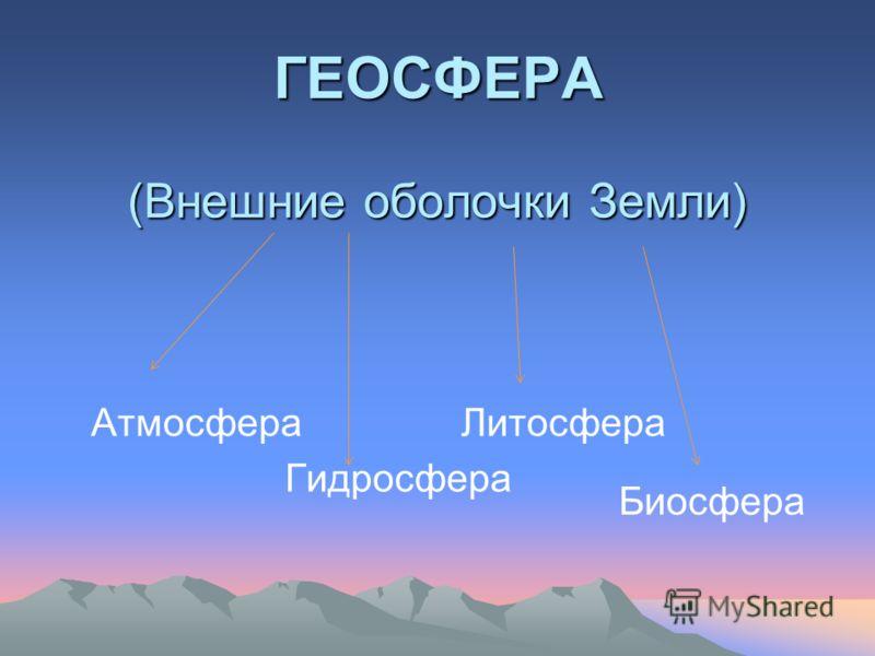 ГЕОСФЕРА (Внешние оболочки Земли) Атмосфера Литосфера Гидросфера Биосфера