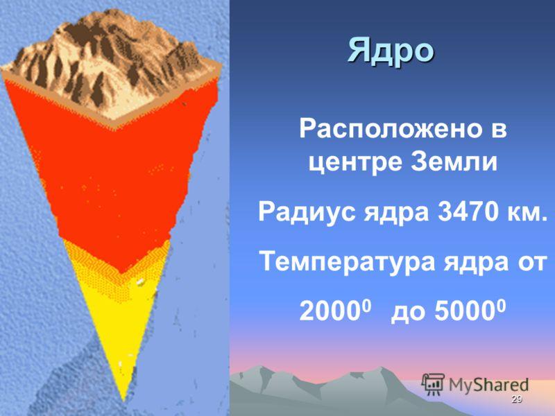 Ишмуратова Лилия Маликовна29 Ядро Ядро Расположено в центре Земли Радиус ядра 3470 км. Температура ядра от 2000 0 до 5000 0