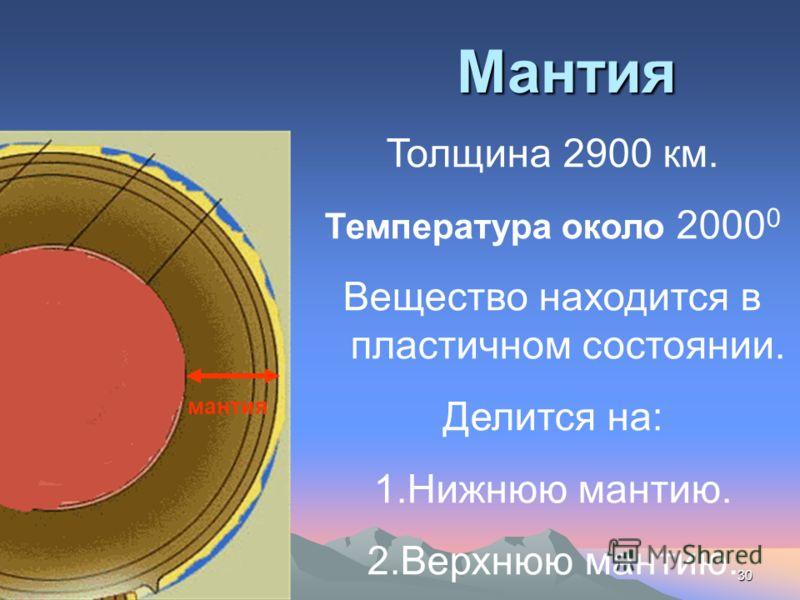 Ишмуратова Лилия Маликовна30 Мантия Мантия Толщина 2900 км. Температура около 2000 0 Вещество находится в пластичном состоянии. Делится на: 1.Нижнюю мантию. 2.Верхнюю мантию. мантия
